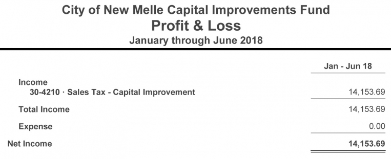 capitalimprovement.jpg
