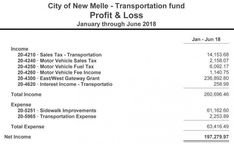 transportationfund.jpg