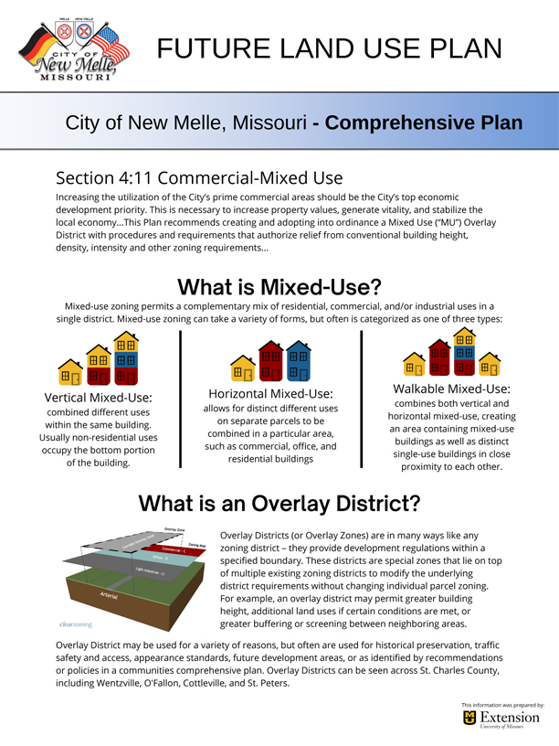3. Overlay Districts - Public Meeting Poster.jpg